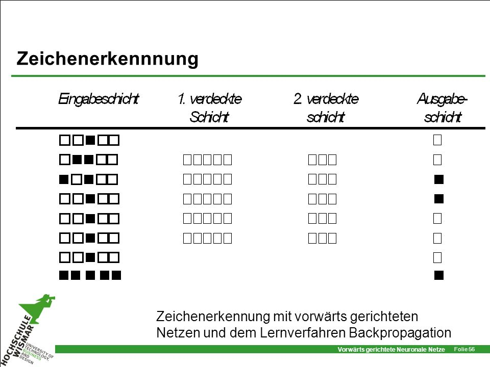 Zeichenerkennnung Zeichenerkennung mit vorwärts gerichteten Netzen und dem Lernverfahren Backpropagation.
