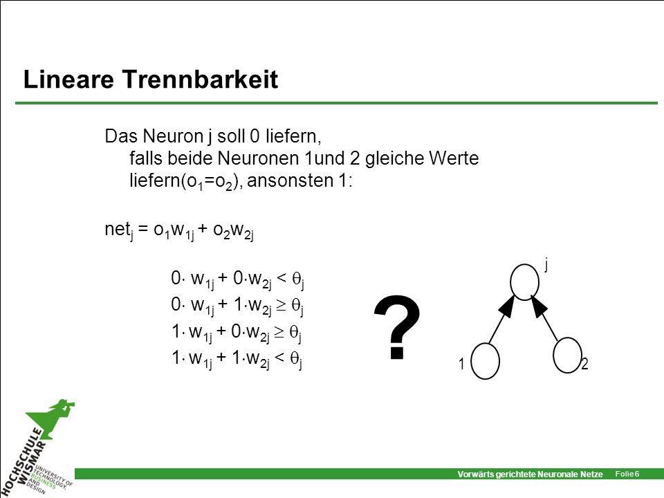 Lineare Trennbarkeit Das Neuron j soll 0 liefern, falls beide Neuronen 1und 2 gleiche Werte liefern(o1=o2), ansonsten 1: