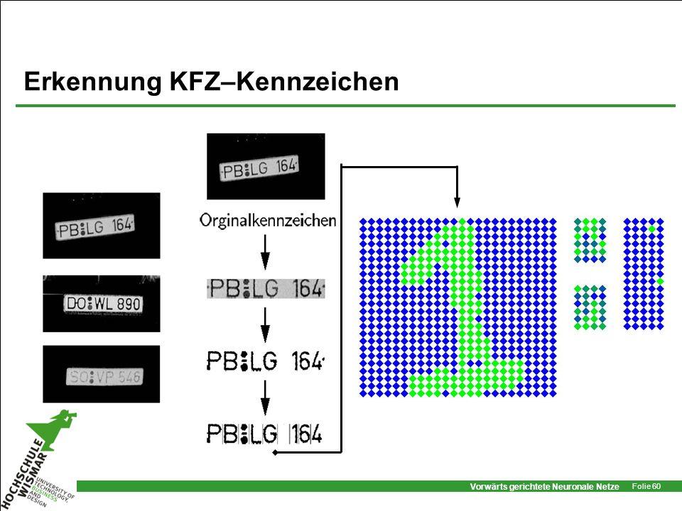 Erkennung KFZ–Kennzeichen