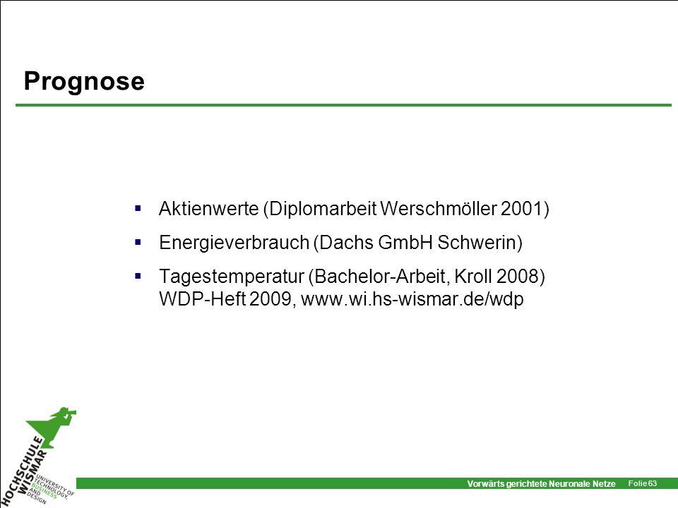 Prognose Aktienwerte (Diplomarbeit Werschmöller 2001)