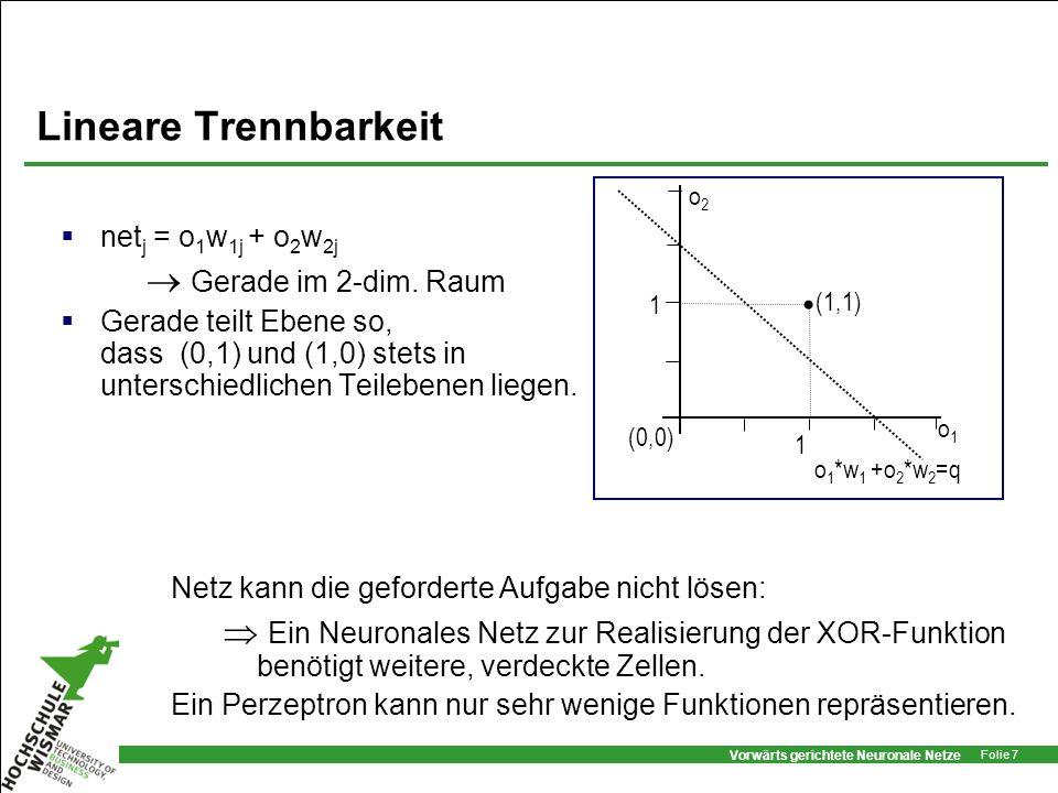 Lineare Trennbarkeit  Gerade im 2-dim. Raum