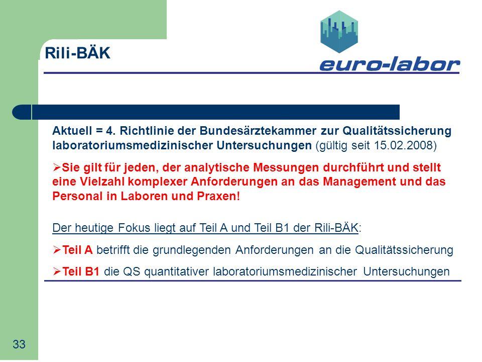 Rili-BÄK Aktuell = 4. Richtlinie der Bundesärztekammer zur Qualitätssicherung laboratoriumsmedizinischer Untersuchungen (gültig seit 15.02.2008)
