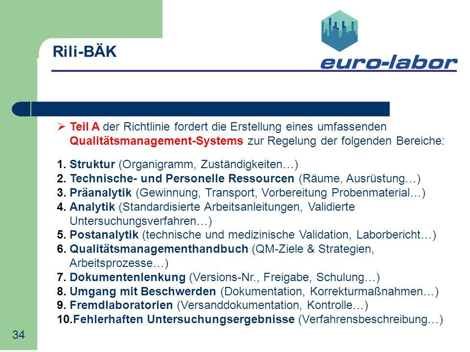 Rili-BÄK Teil A der Richtlinie fordert die Erstellung eines umfassenden Qualitätsmanagement-Systems zur Regelung der folgenden Bereiche: