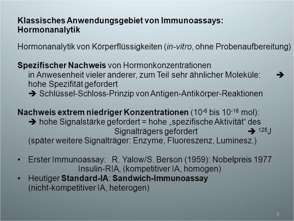 Klassisches Anwendungsgebiet von Immunoassays: Hormonanalytik