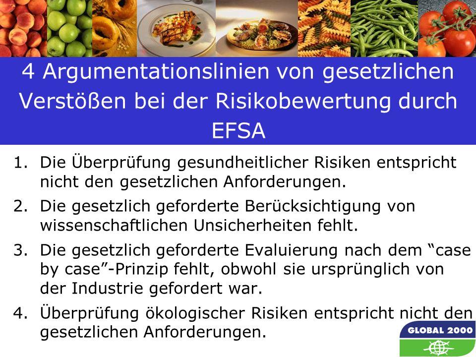 4 Argumentationslinien von gesetzlichen Verstößen bei der Risikobewertung durch EFSA