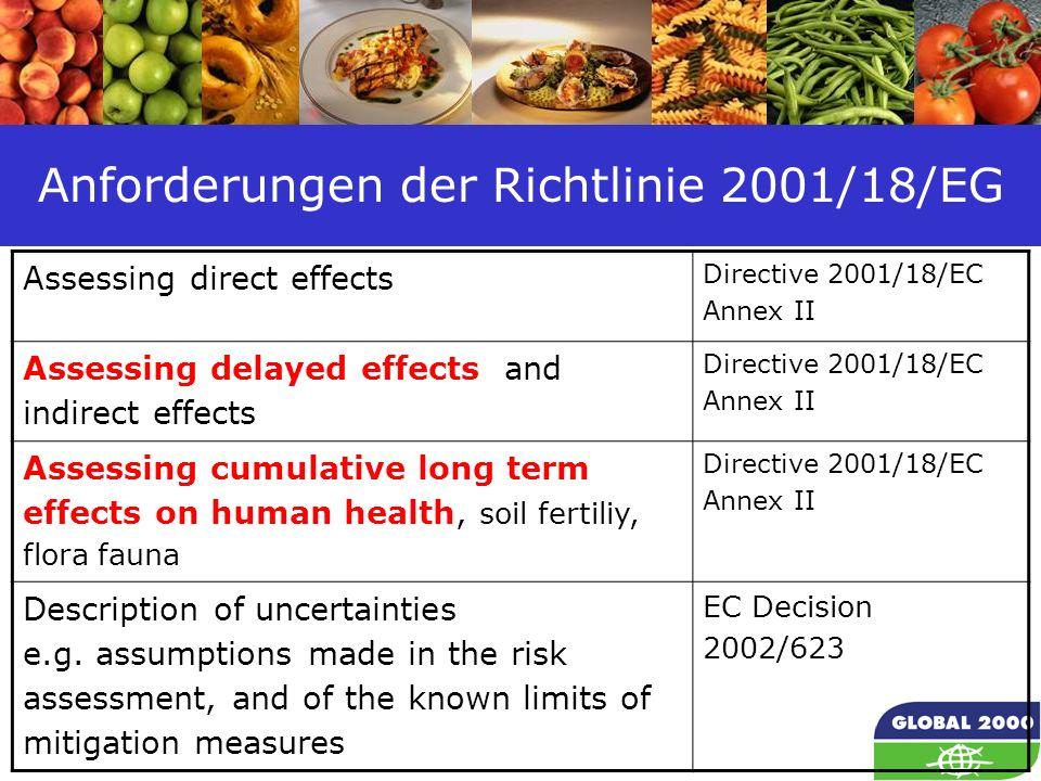 Anforderungen der Richtlinie 2001/18/EG
