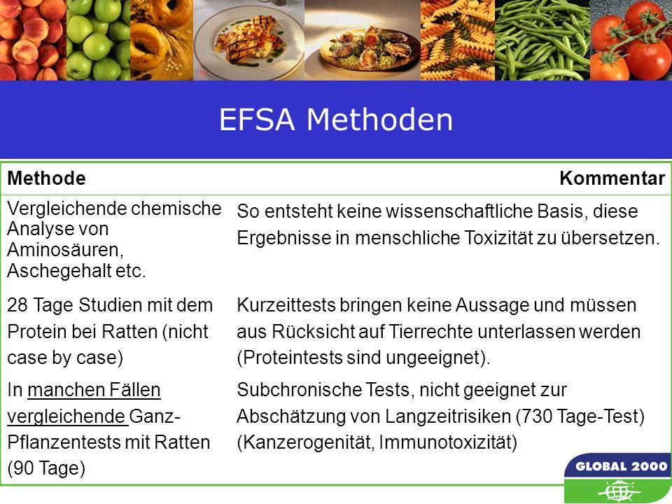 EFSA Methoden Methode Kommentar