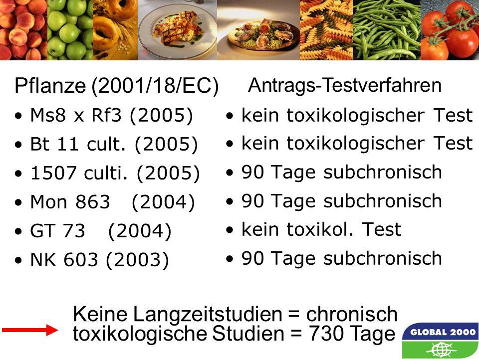 Keine Langzeitstudien = chronisch toxikologische Studien = 730 Tage