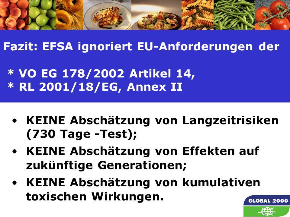 Fazit: EFSA ignoriert EU-Anforderungen der. VO EG 178/2002 Artikel 14,