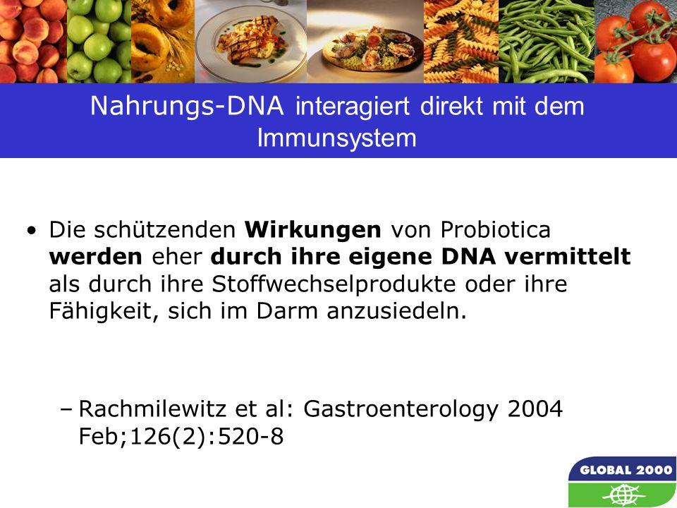 Nahrungs-DNA interagiert direkt mit dem Immunsystem