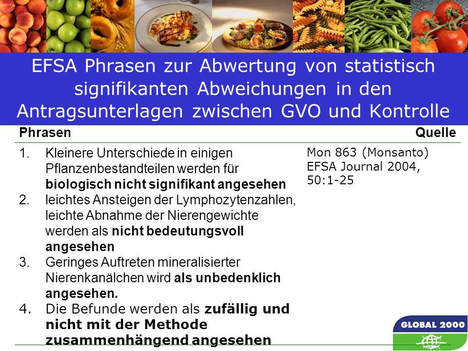 EFSA Phrasen zur Abwertung von statistisch signifikanten Abweichungen in den Antragsunterlagen zwischen GVO und Kontrolle