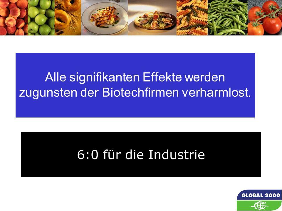 Alle signifikanten Effekte werden zugunsten der Biotechfirmen verharmlost.