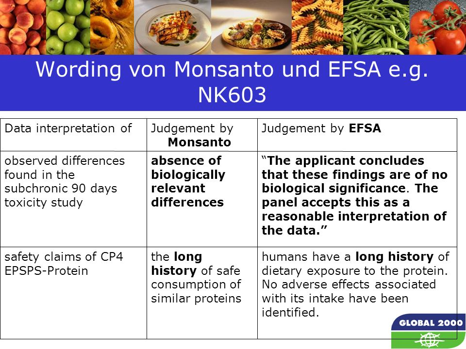 Wording von Monsanto und EFSA e.g. NK603
