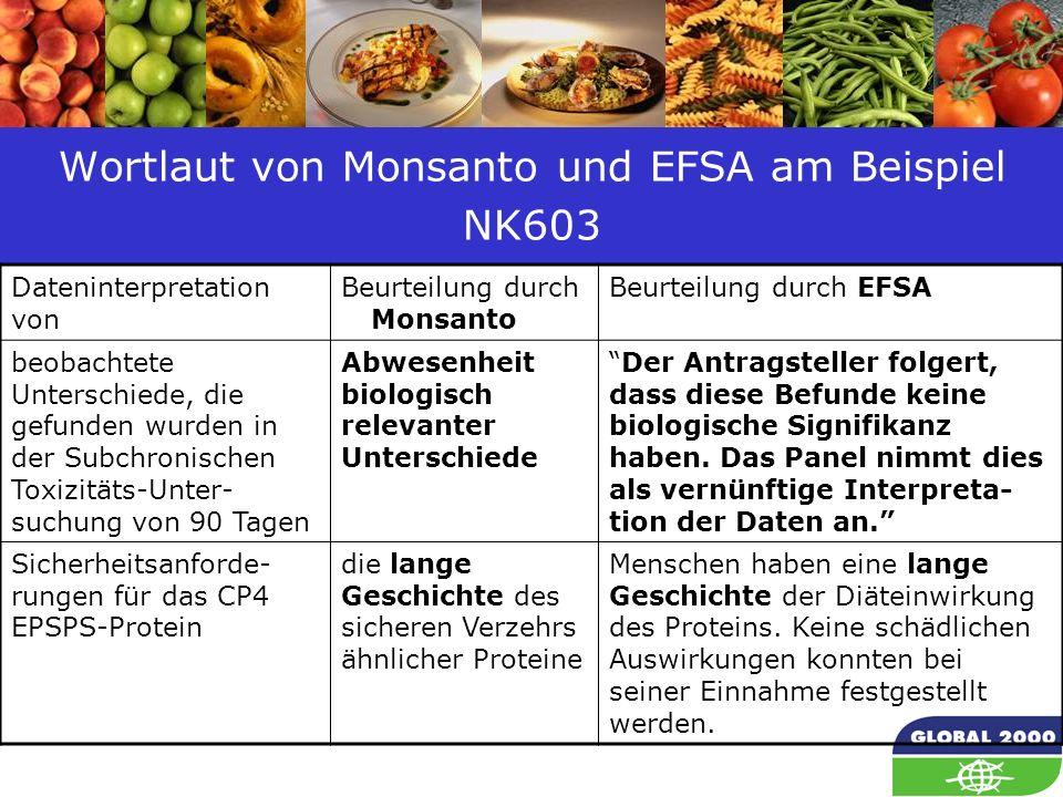 Wortlaut von Monsanto und EFSA am Beispiel NK603