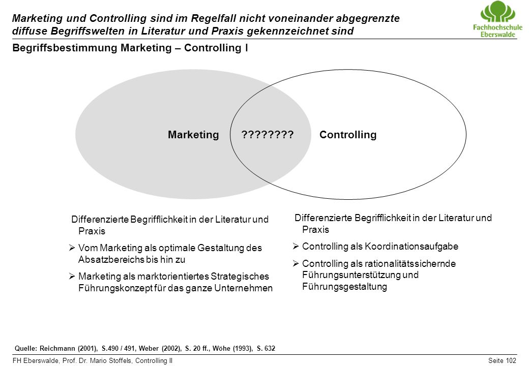 Begriffsbestimmung Marketing – Controlling I