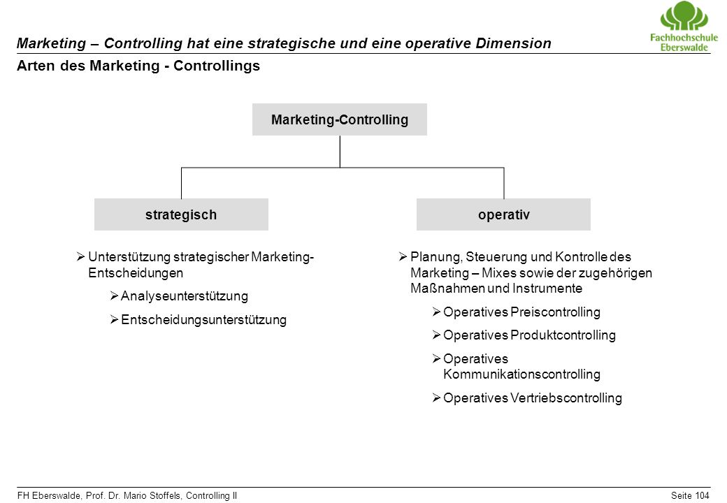Arten des Marketing - Controllings