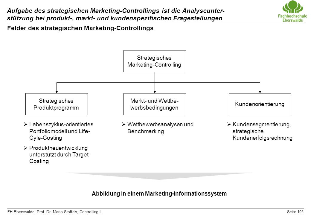 Felder des strategischen Marketing-Controllings