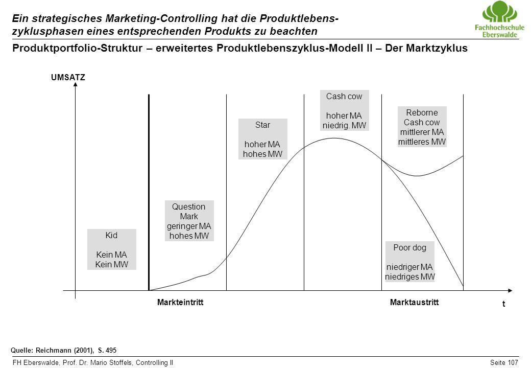 Ein strategisches Marketing-Controlling hat die Produktlebens- zyklusphasen eines entsprechenden Produkts zu beachten