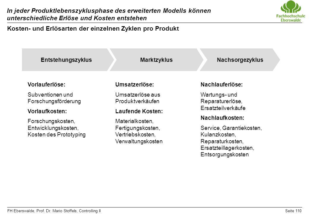 Kosten- und Erlösarten der einzelnen Zyklen pro Produkt
