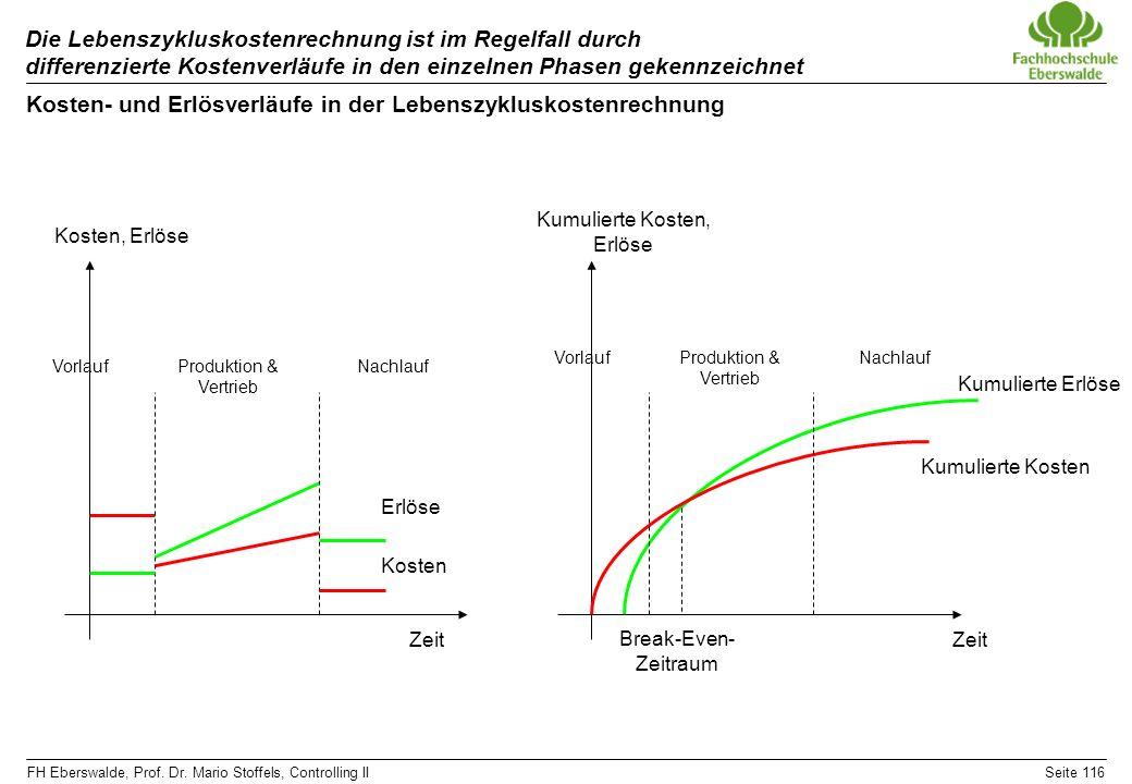 Kosten- und Erlösverläufe in der Lebenszykluskostenrechnung