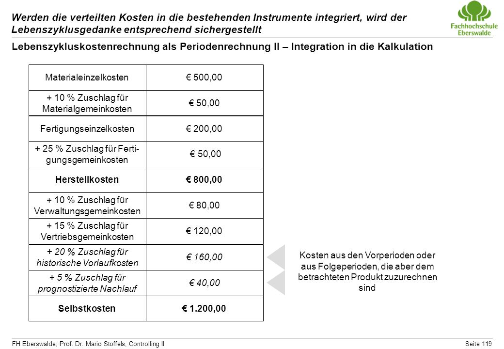 Werden die verteilten Kosten in die bestehenden Instrumente integriert, wird der Lebenszyklusgedanke entsprechend sichergestellt