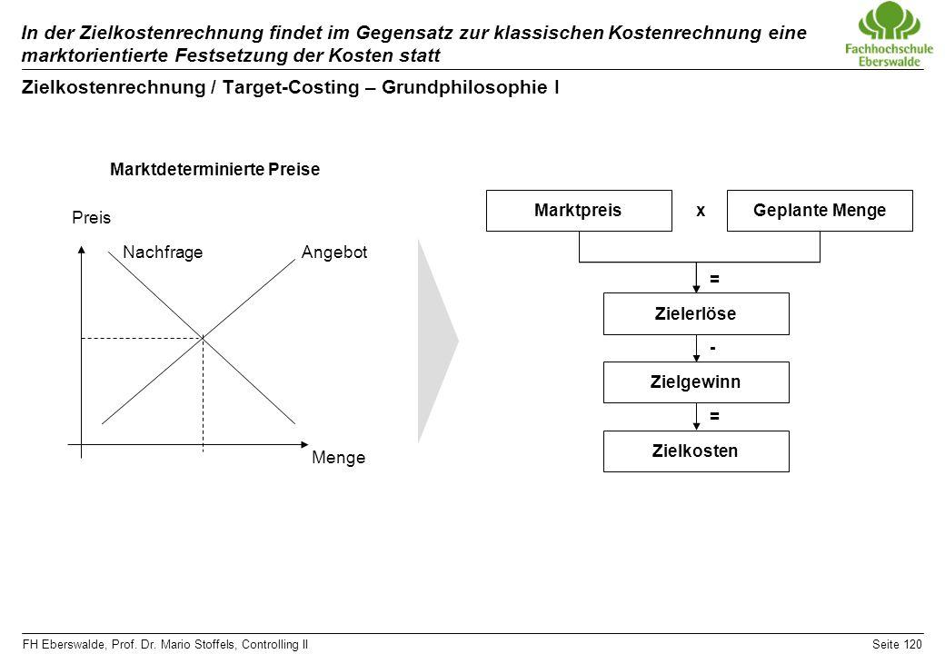 Zielkostenrechnung / Target-Costing – Grundphilosophie I