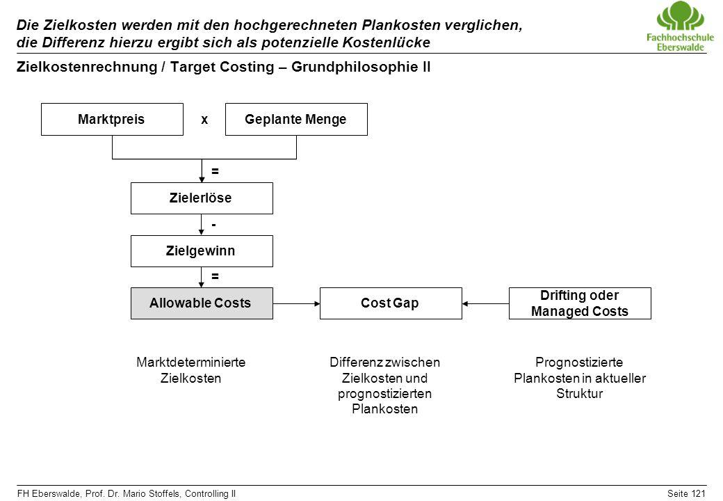 Zielkostenrechnung / Target Costing – Grundphilosophie II