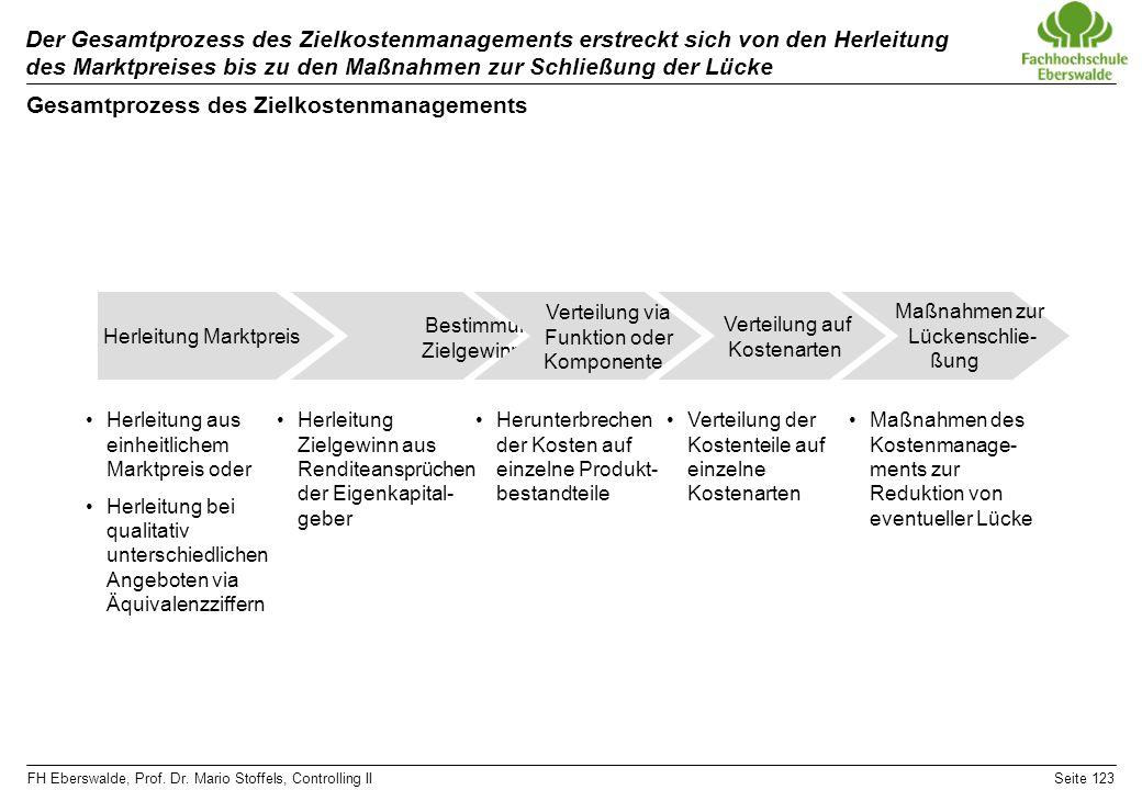 Gesamtprozess des Zielkostenmanagements