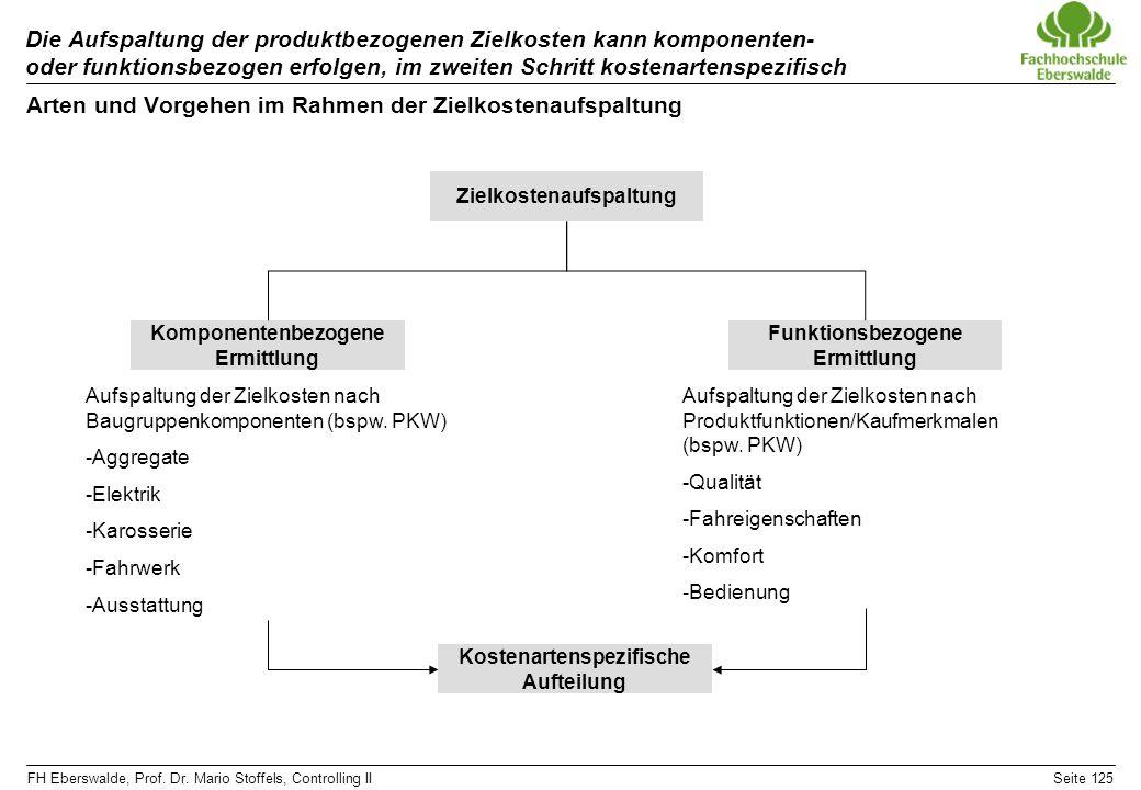 Arten und Vorgehen im Rahmen der Zielkostenaufspaltung