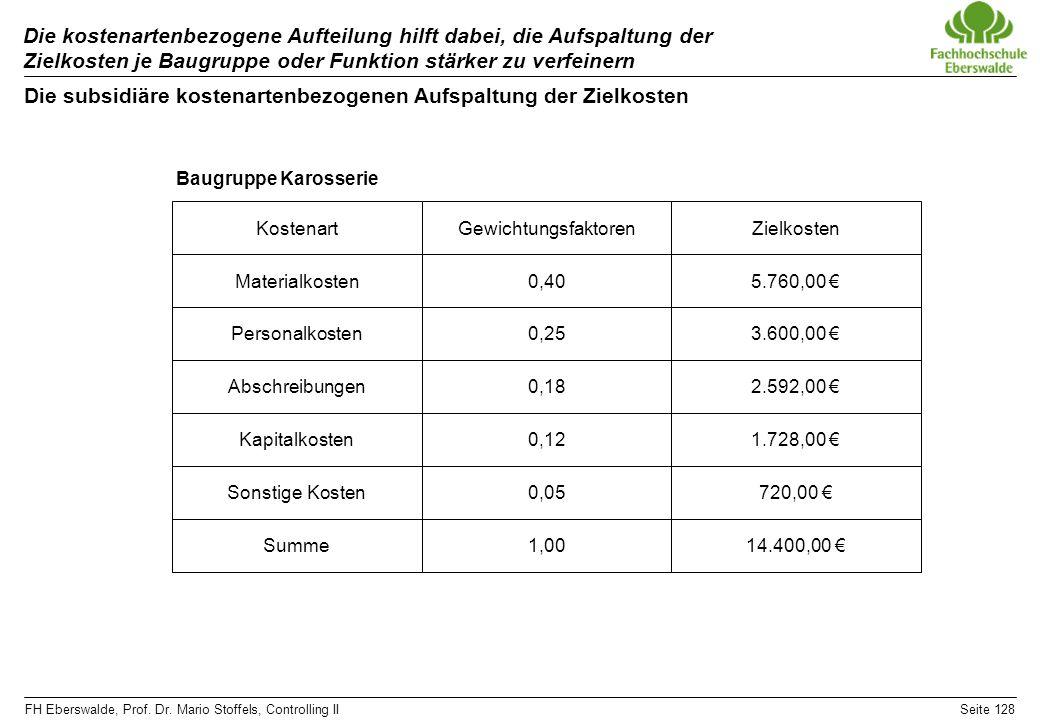 Die subsidiäre kostenartenbezogenen Aufspaltung der Zielkosten