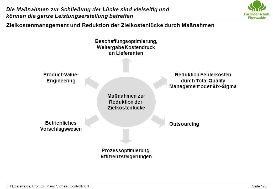 Zielkostenmanagement und Reduktion der Zielkostenlücke durch Maßnahmen