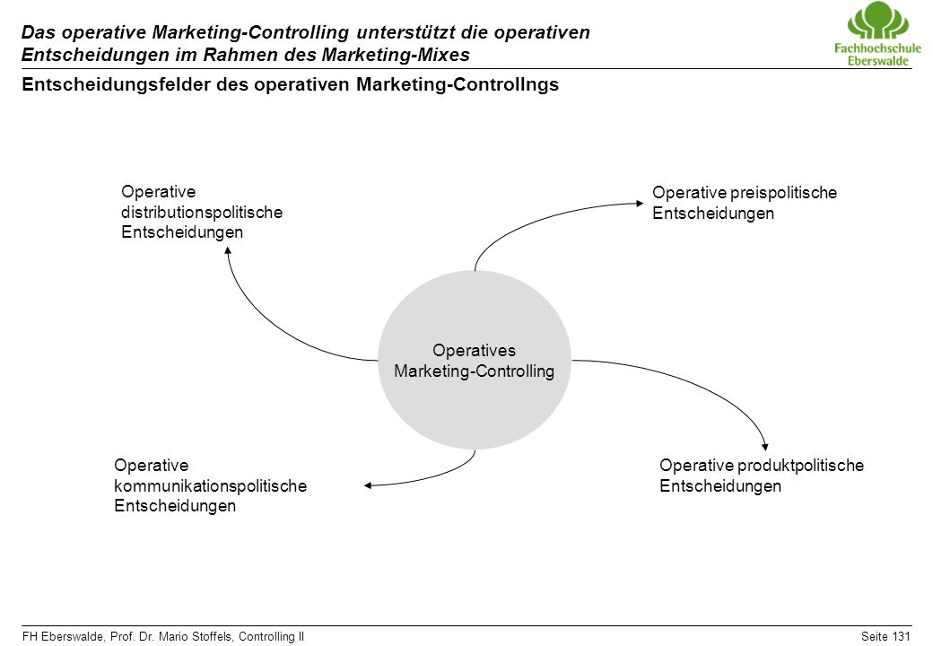 Entscheidungsfelder des operativen Marketing-Controllngs