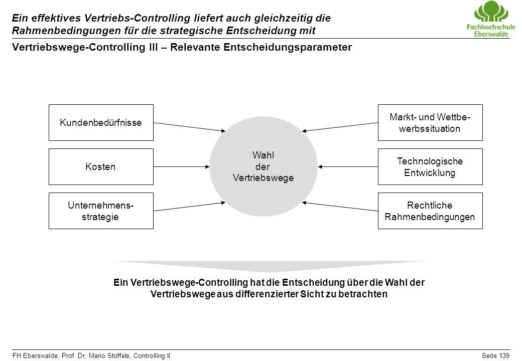 Vertriebswege-Controlling III – Relevante Entscheidungsparameter