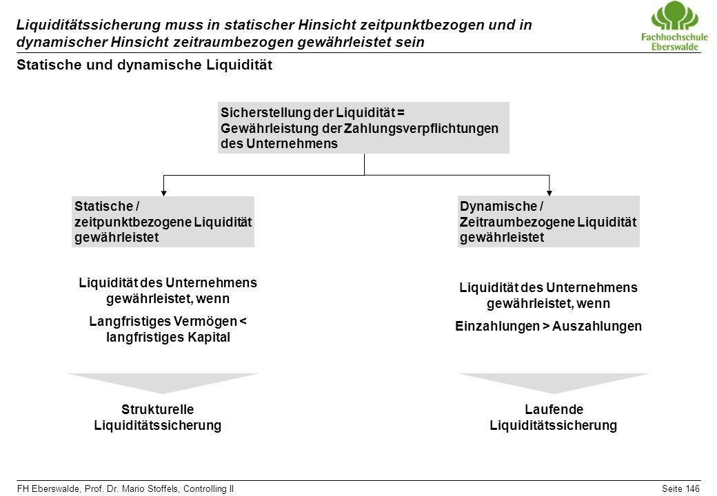 Statische und dynamische Liquidität