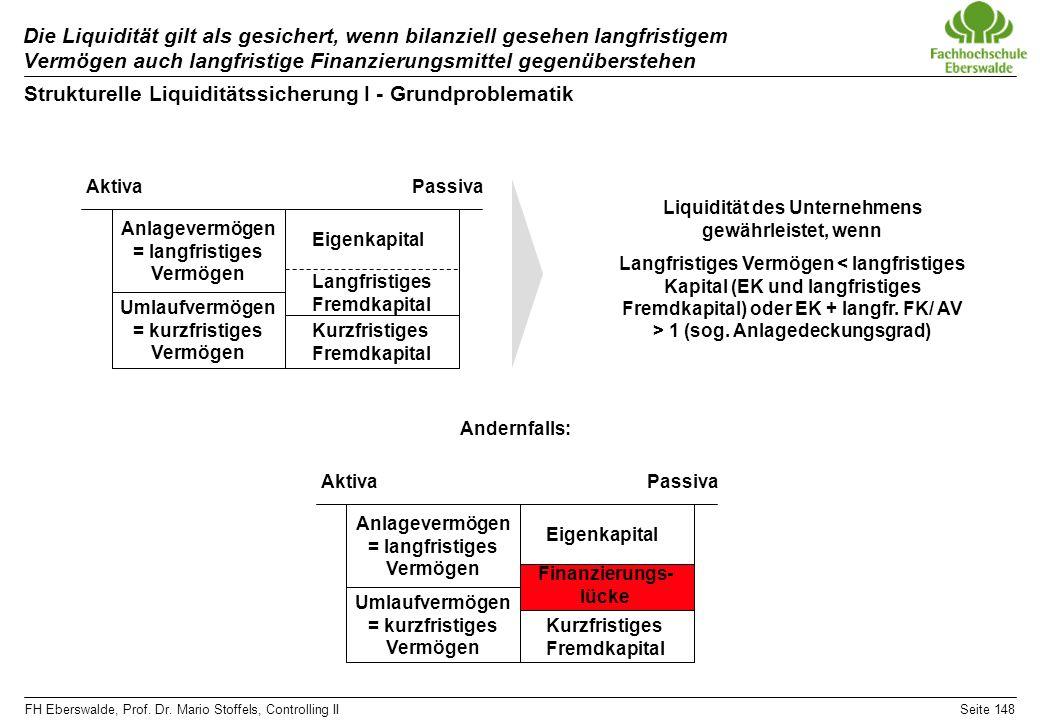 Strukturelle Liquiditätssicherung I - Grundproblematik