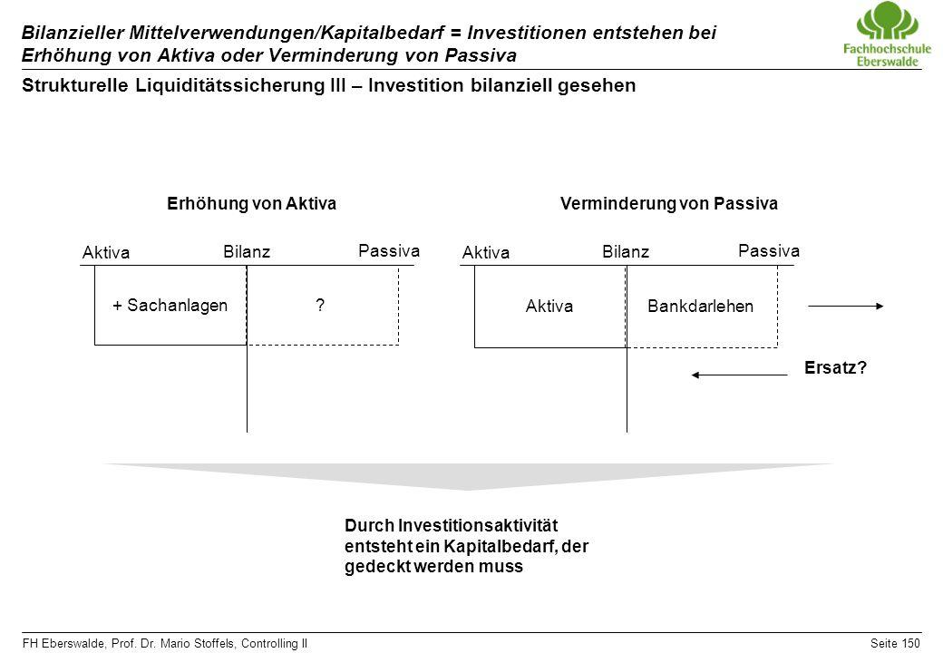 Strukturelle Liquiditätssicherung III – Investition bilanziell gesehen