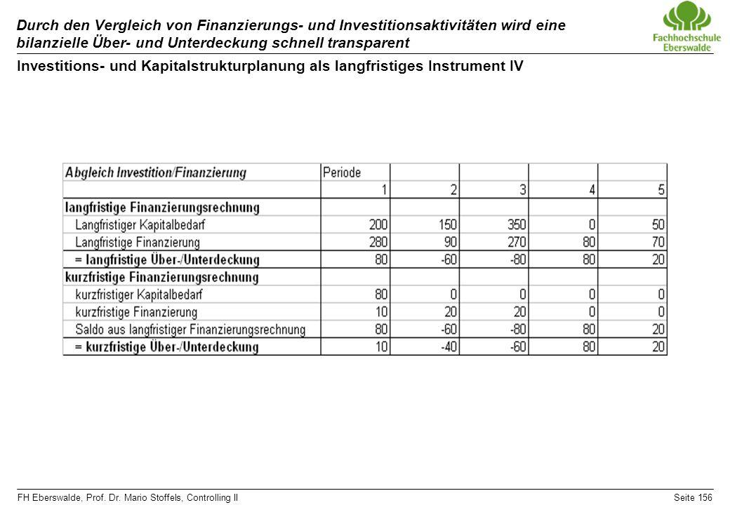 Durch den Vergleich von Finanzierungs- und Investitionsaktivitäten wird eine bilanzielle Über- und Unterdeckung schnell transparent
