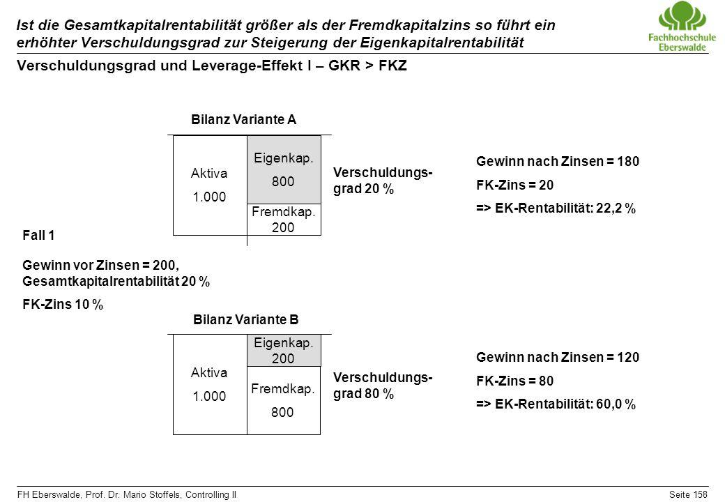 Verschuldungsgrad und Leverage-Effekt I – GKR > FKZ
