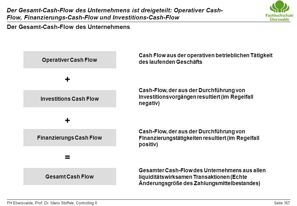 Der Gesamt-Cash-Flow des Unternehmens