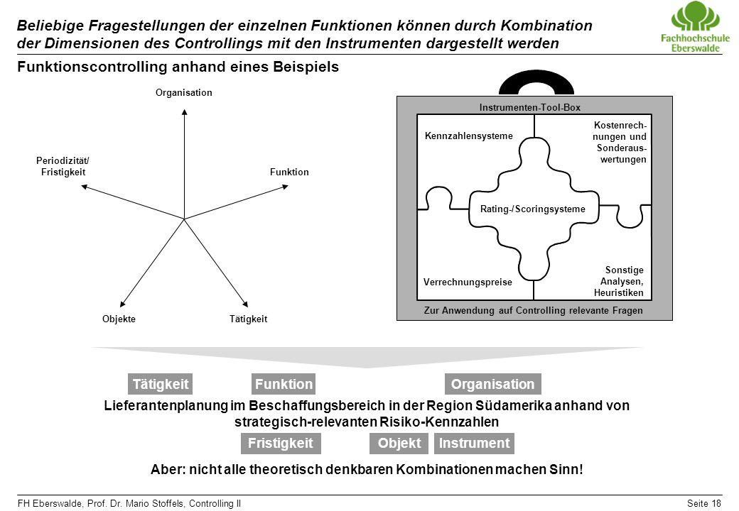 Funktionscontrolling anhand eines Beispiels