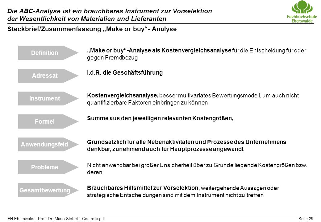 "Steckbrief/Zusammenfassung ""Make or buy - Analyse"