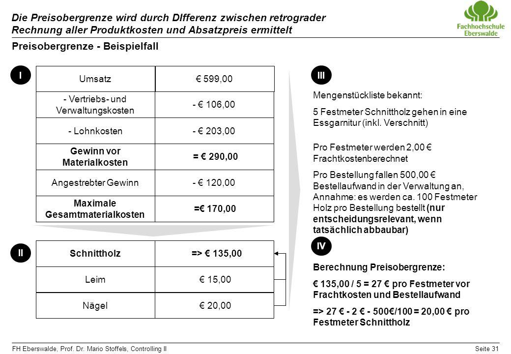 Preisobergrenze - Beispielfall