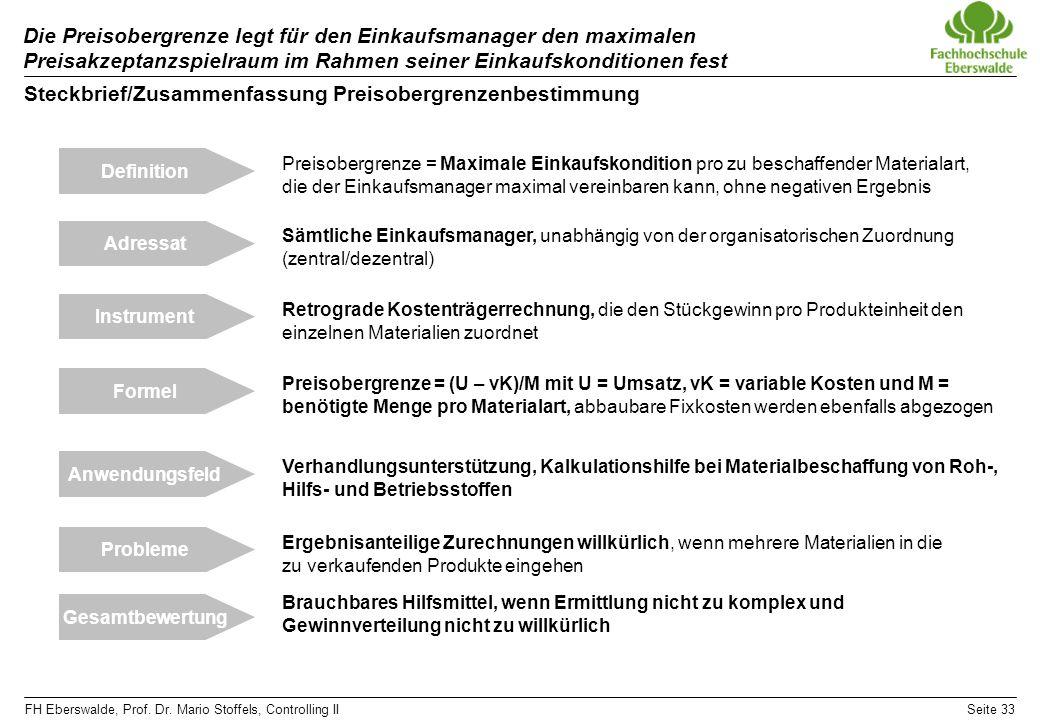 Steckbrief/Zusammenfassung Preisobergrenzenbestimmung