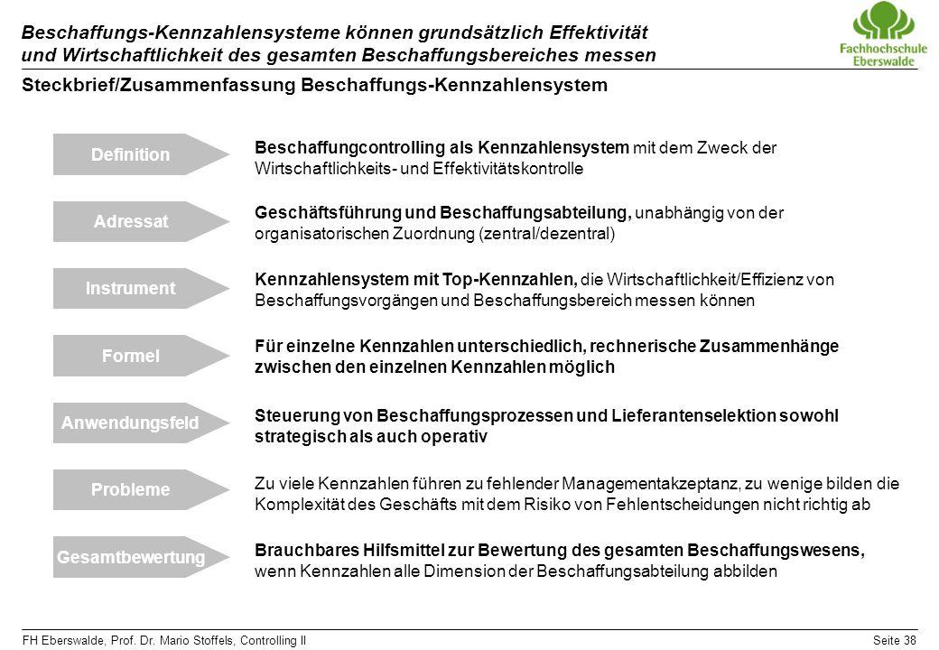 Steckbrief/Zusammenfassung Beschaffungs-Kennzahlensystem