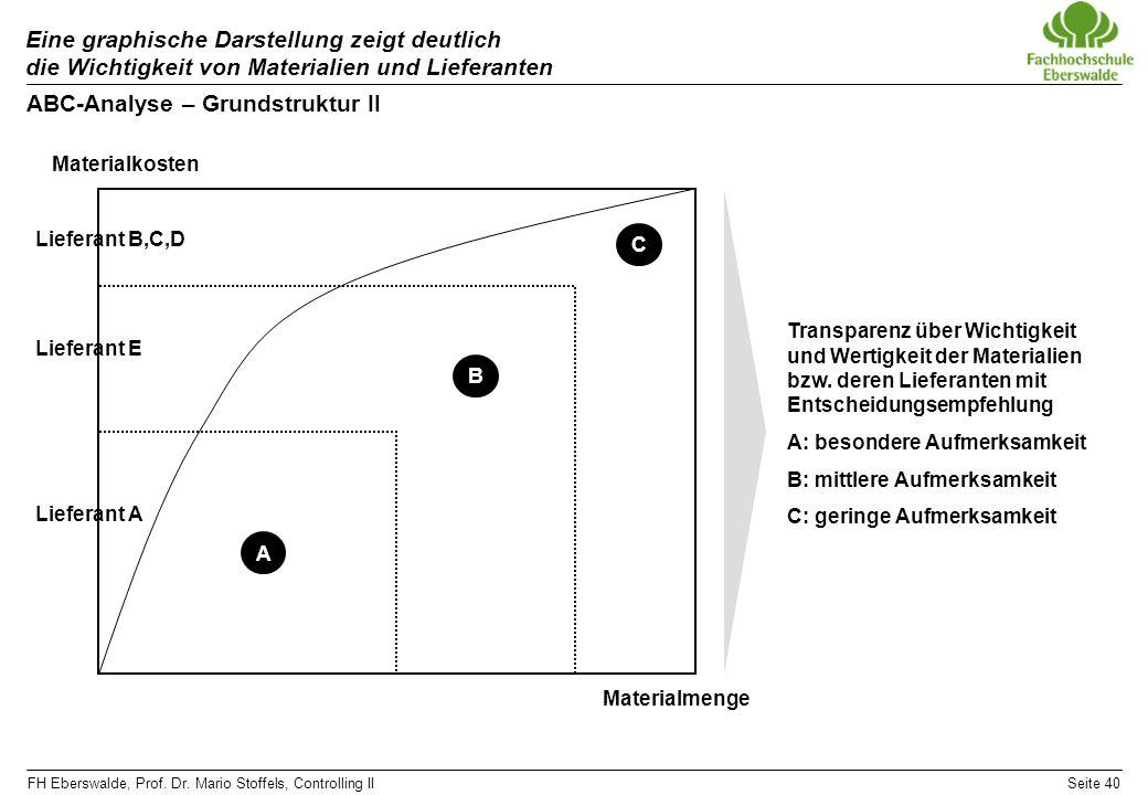 ABC-Analyse – Grundstruktur II
