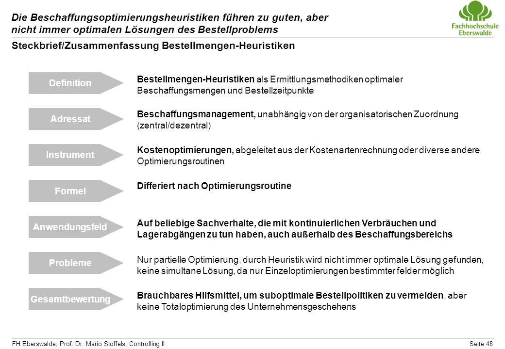 Steckbrief/Zusammenfassung Bestellmengen-Heuristiken
