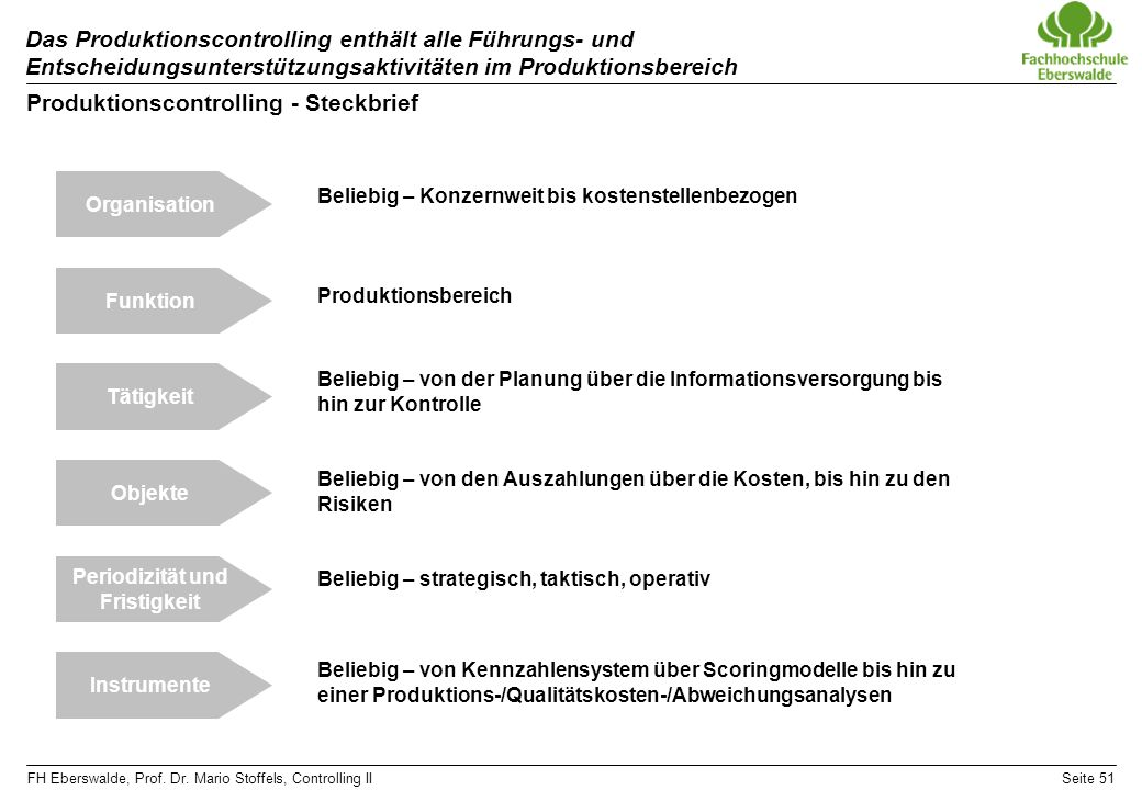 Produktionscontrolling - Steckbrief