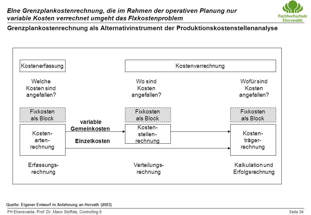 variable Gemeinkosten