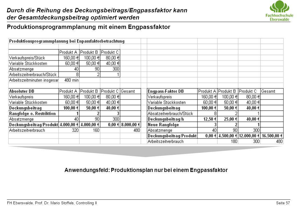 Produktionsprogrammplanung mit einem Engpassfaktor