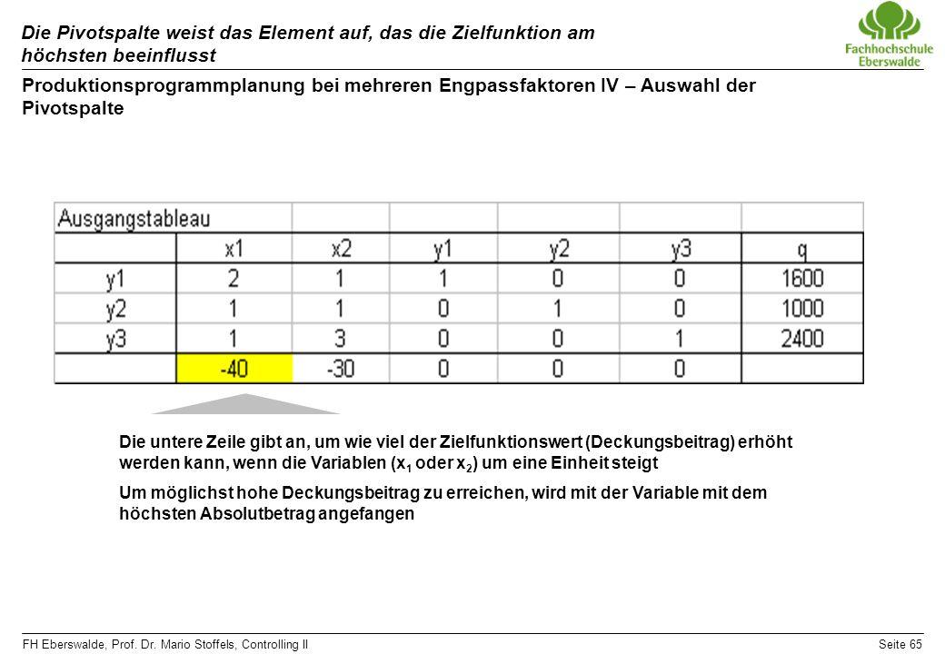 Erfreut Wiederaufnahme Objektiver Proben Für Banker Fotos ...